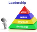 Leadership Pyramid Showing Vision Values Empowerment and Encouragement